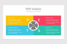 PESTLE Analysis PowerPoint Presentation Template | Nulivo Market Powerpoint Presentation Templates, Keynote Template, Logo Templates, Pestle Analysis, Initial Fonts, Diagram, Politics, Marketing, Creative