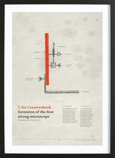 L for Leeuwenhoek als Framed Poster door Khyati Trehan | JUNIQE