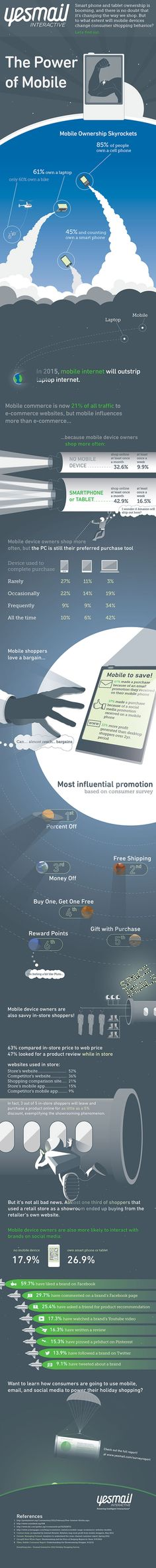 The Power of #Mobile [#Infographic]