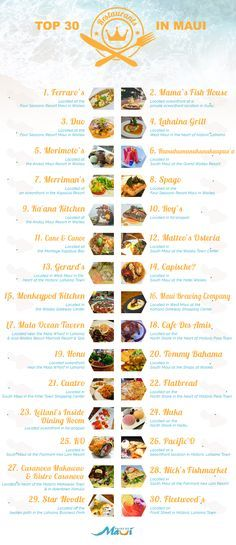 We just love this list of the top 30 places to eat during your Maui Hawaii vacation! Hawaii Surf, Mahalo Hawaii, Hawaii Life, Kapalua Hawaii, Hawaii 2017, Trip To Maui, Hawaii Vacation, Vacation Ideas, Big Island Hawaii