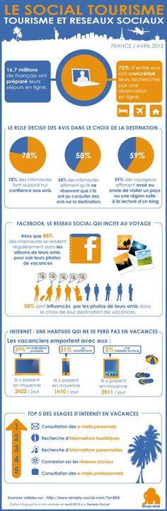 [infographie] Social tourisme, les chiffres clés en France - #infographics