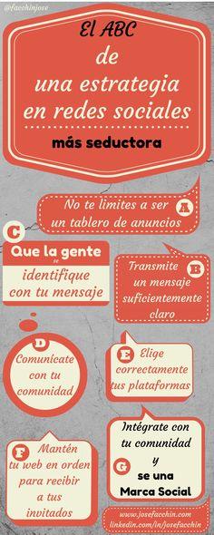 #Infografia #RedesSociales El ABC de una estrategia en redes sociales. #TAVnews