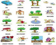 Prepositions of place #prepositions #grammar #ELT
