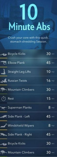 Ab workout Routine for Women for Belly Fat, a tight toned stomach, and flat abs…. Ab workout routine for Women for Belly Fat, a tight toned stomach, and flat abs. 10 Minute Ab Workout, 10 Minute Abs, Intense Ab Workout, High Intensity Interval Training, 10 Min Morning Workout, Extreme Ab Workout, Weekend Workout, Holiday Workout, Body Fitness