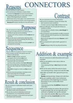 Discourse Markers and Connecting Words: This is a fantastic set of charts and info-graphics for helping English Lit. Lovers understand how and when to use discourse markers and connecting words and phrases within their writing. Ielts Writing, Academic Writing, Teaching Writing, Essay Writing, Writing Tips, College Teaching, Argumentative Essay, Writing Lessons, Writing Poetry