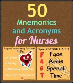 Here are 50 Nursing mnemonics and acronyms every nurse should know now: http://www.nursebuff.com/2014/09/nursing-mnemonics-and-memory-aids/ #Nursing #NCLEX #Mnemonics #Memory #Aids #Study #Acronyms