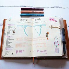My habit tracker from July #bulletjournal #bujo #planner