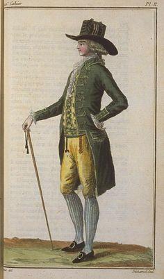 Cabinet des Modes, 22e Cahier, 2e Figure