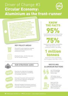 World Aluminium (@WorldAluminium) | Twitter