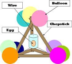 Egg drop project