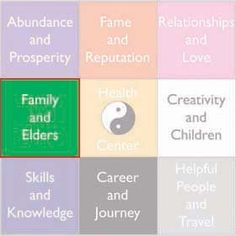 Feng Shui Family And Elders | Free Típs