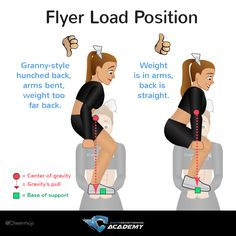 Cheer tips for flyers: are you loading correctly in your stunt? Click on link for more flying tips for cheer!