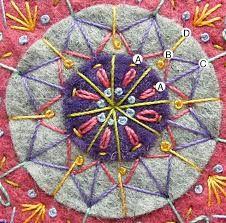 Resultado de imagen para embroidery mandala