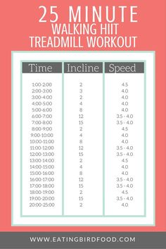 An easy to follow 25 minute walking HIIT treadmill workout that uses hill intervals to really get your heart pumping!