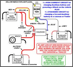 Automotive Alternator Wiring Diagram Boat electronics Pinterest