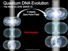 Wave-Love-Wave-X-DNA-Quantum-Leap