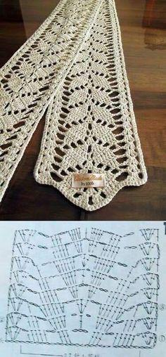 Crochet shawl pattern chart knitting Ideas for 2019 Crochet Edging Patterns, Crochet Motifs, Crochet Chart, Crochet Designs, Crochet Doilies, Knitting Patterns, Knitting Tutorials, Lace Patterns, Stitch Patterns