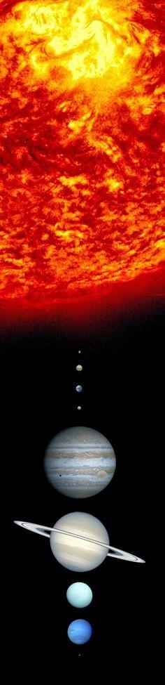 Foto na História: ESCALA DOS PLANETAS SEGUNDO A NASA