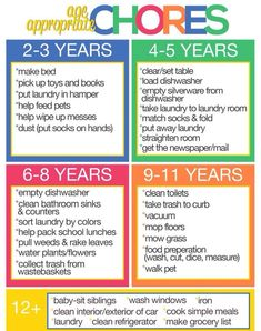Chores to my kids! We can all help out and make it FUN.