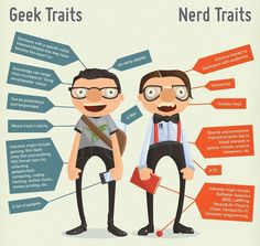 #LearnWithMon :  Today's topic - Geeks vs. Nerds  To cut short they both share love for #technology. However the main difference between them is: Geeks just have a #fandom for gadgets tools etc. while Nerds actually create those fancy toys.  So what are you: a geek or a nerd?  #fridaylesson #geeks #nerds #personalitytypes #difference #gadgets #techtoys #interest #passion #obsession #gaming #computing #hacking #coding #scifi #knowledge #marketing #branding #strategy #design #storytelling…