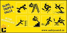 Identify slip, trip, and fall hazards on the #workplace.
