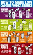 Make Low Calorie Vodka Drinks - wikiHow