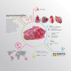 Pyroxmangite gets its name for the pyroxenes mineral group of which is it a part and from the element manganese.
