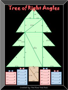 Tree of Right Angles (A Pythagorean Theorem Activity) Algebra Activities, Math Resources, Teaching Math, Integers Activities, 8th Grade Math, Math Class, Interior And Exterior Angles, Geometry Triangles, Pythagorean Theorem