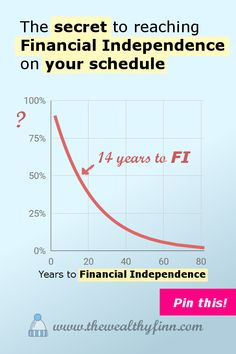 Financial Independence, Retire Early, FIRE, Financial Freedom, Get Rich, Savings tips, Savings rate