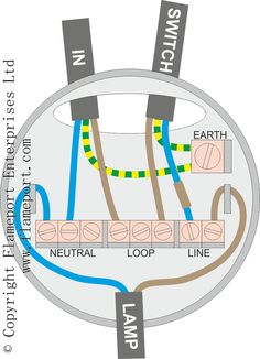 two way switching 3 wire system old cable colours using a rh pinterest com