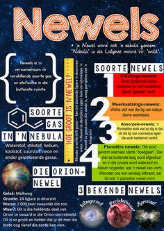 Afrikaanse taakhulp: Newels Infografika Ruimte Orion Nebulas Hoezit Space Nebulas, Orion Nebula, Afrikaans, Worksheets, Homeschool, Classroom, Study, Activities, Education