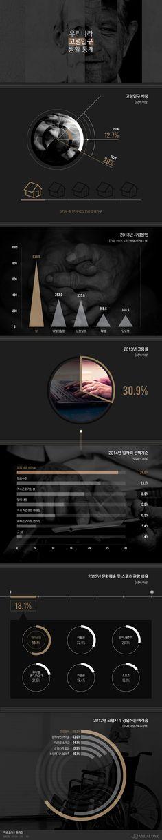 전체인구 8명 중 1명은 '고령자' [인포그래픽] #oldperson / #Infographic ⓒ 비주얼다이브 무단 복사·전재·재배포 금지