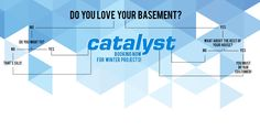 Our Twitter Banner - the basement quiz. Do you love your basement? #renovations #reno #interior #decorating Twitter Banner, Basement Renovations, Interior Decorating, Love You, Projects, Interior Styling, Te Amo, Blue Prints, Je T'aime