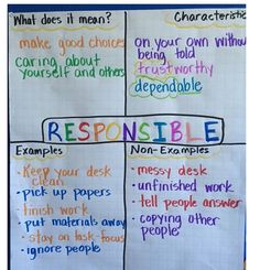What is Responsibility: Classroom Anchor Chart - Teach Junkie