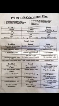 Dr Nowzaradan, The Plan, How To Plan, 1200 Calories, Burn Calories, Diet And Nutrition, Cucumber Nutrition, Cucumber Benefits, Health Diet