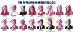 The Apprentice 2012, Week 12 (Final): Candidates