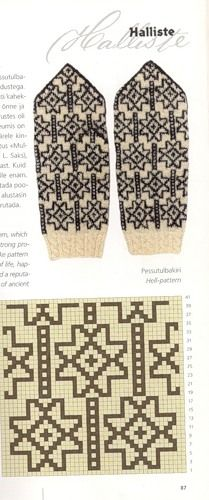 Halliste mitten pattern from Estonia Knitted Mittens Pattern, Fair Isle Knitting Patterns, Knit Mittens, Knitting Charts, Knitted Gloves, Knitting Stitches, Hand Knitting, Crochet Chart, Knit Crochet