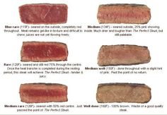 Mmmm ya the perfect steak- Don't overcook it- respect the animal that gave it's life for your steak....