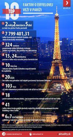 Fakty o Eiffelovej veži