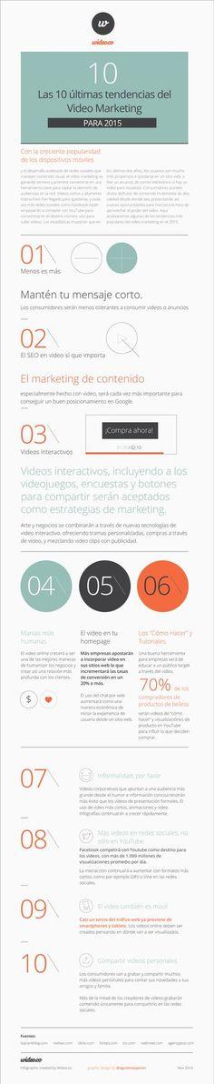 #video #videomarketing #marketing #trend #trends #videos #vídeo #vídeos #infografía #infografia #infographic #graphic #graphics #content #contentmarketing #contenido #contenidos #tendencia #tendencias