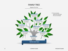 Family tree powerpoint presentation slides db slide01 ideas for family tree powerpoint presentation slides db slide01 ideas for the house pinterest powerpoint presentation slides presentation slides and family toneelgroepblik Images