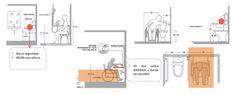 via Material referencial de Ciudad Accesible. Imágenes modificadas para ejemplificar con zonas naranjo y rojo lo que establece el decreto.