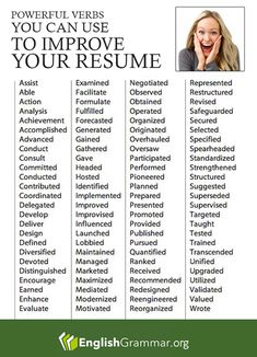 infographic English Grammar - Powerful verbs for your resume (More resume writing tips here. Image Description English Grammar - Powerful verbs for your Job Cover Letter, Cover Letter For Resume, Cover Letters, Words For Resume, Cover Letter Template, Resume Power Words, Resume Action Words, Cover Letter Example, Job Interview Questions