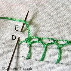 AMAZING website for embroidery stitch how-to. Great directions and pictures. So many more stitches than I ever imagined existed.