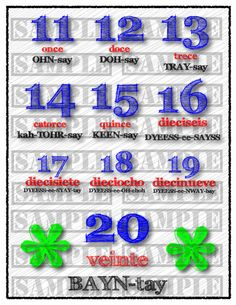 Learn Spanish The Numbers in Spanish