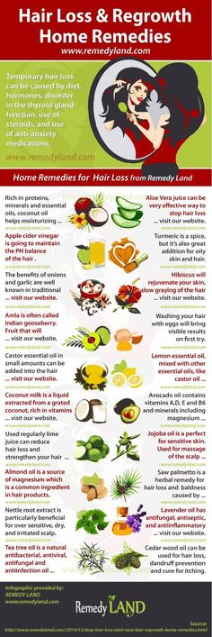 Stop hair loss and start hair regrowth with home remedies #hair #remedies