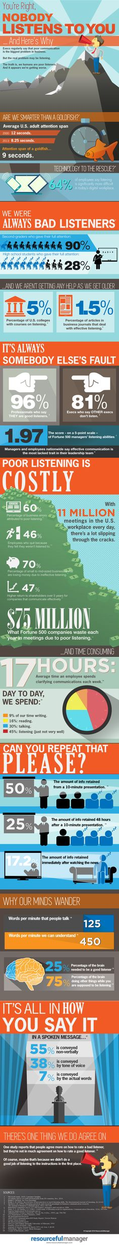 You're Right. Nobody Listens To You [Infographic] 17 hours spent for clarification? WOW!