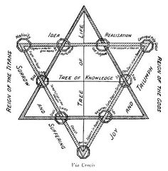 WHAT IF SOMETHING ELSE TOO IS HIDDEN IN THESE SYMBOLS ?   'FOR THERE WERE 2 SIDES TO ALL WE KNEW',  YET NOW THEY WILL BE EXALTED INTO JUST THE ONE' ENERGY'