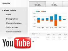 These days, the website can easily control about 43% of Internet Video Market. Even more, YouTube can easily upload account for 50% of rich content, which seems in video packs. YouTube Analytics is a good proprietary analytical resource for the rich content. It is expected to experience further growth. The value of analytics tools will become evident.