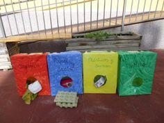 Idea sobre reciclado del Centro de Educación Infantil Hadas y Duendes